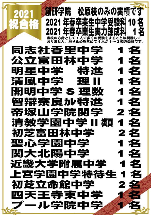 松原校:2021中学入試結果