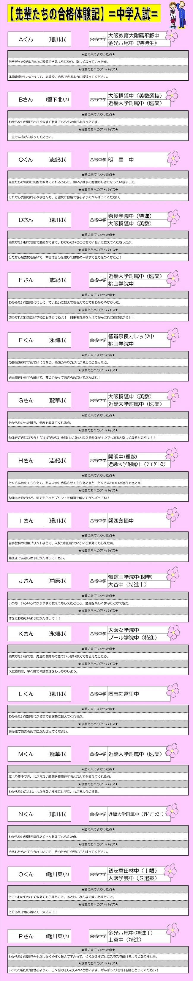 【★ 中学入試 合格体験記 ★】