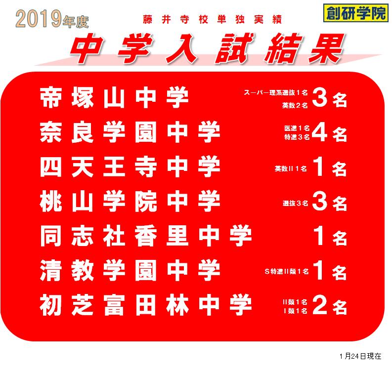 2019年度速報(1月24日)