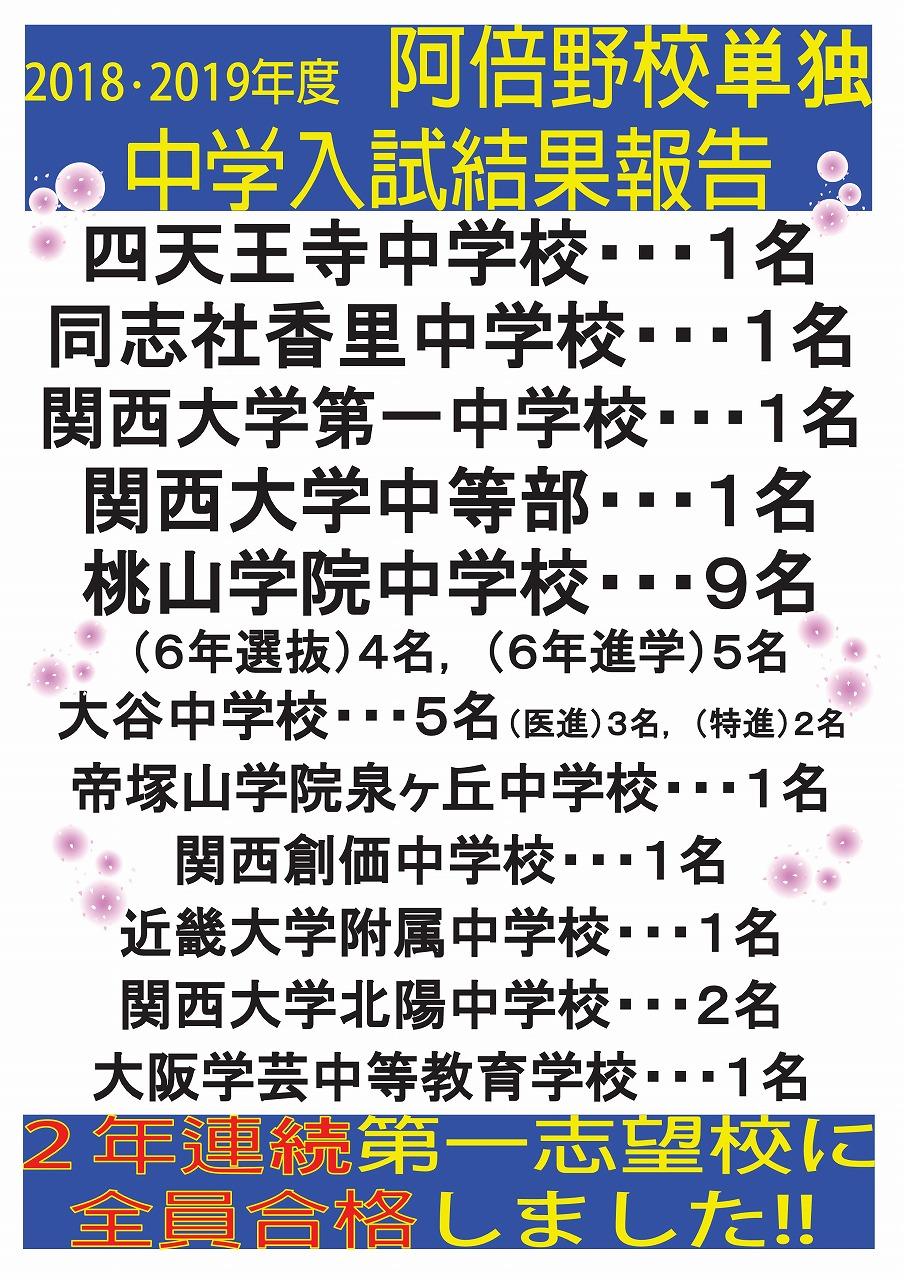 2018・2019年度_中学入試結果