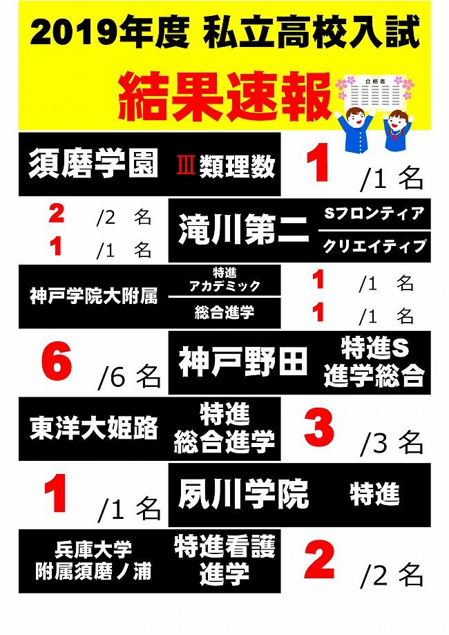 私立高校入試結果2019-01