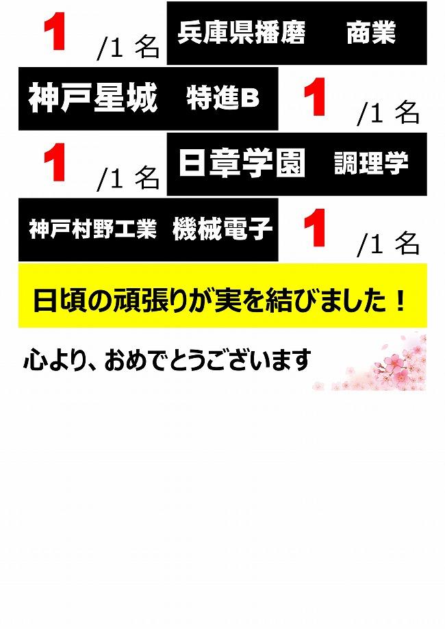 私立高校入試結果2019-02