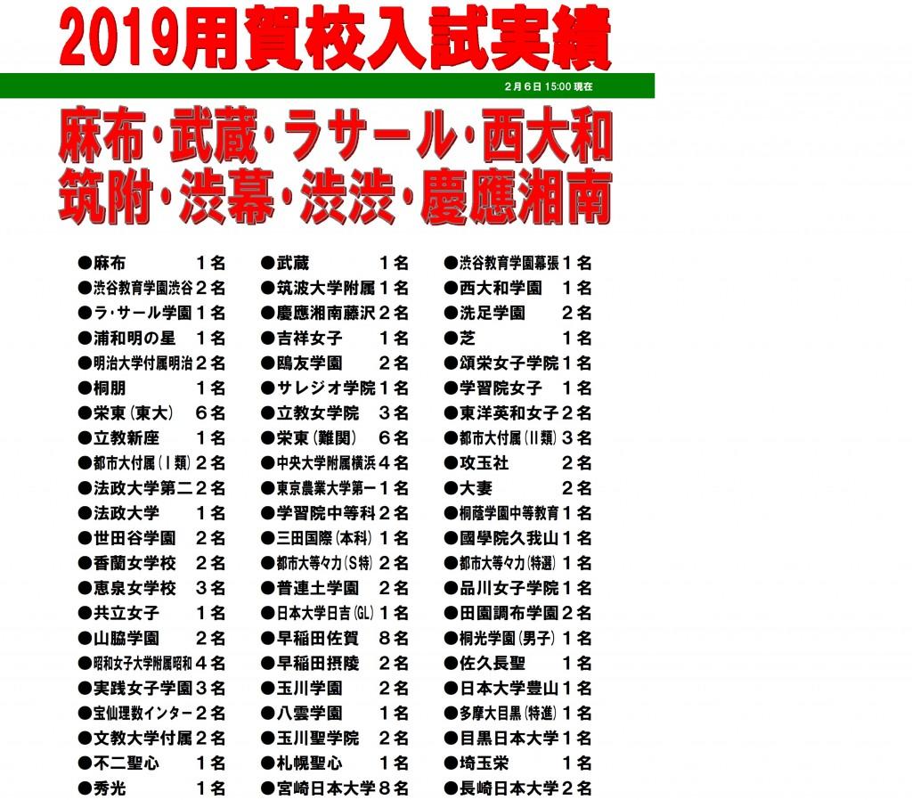 2019中学受験合格実績aa
