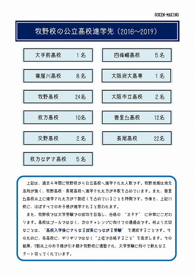 合格実績2019高校入試new(フォント注意)