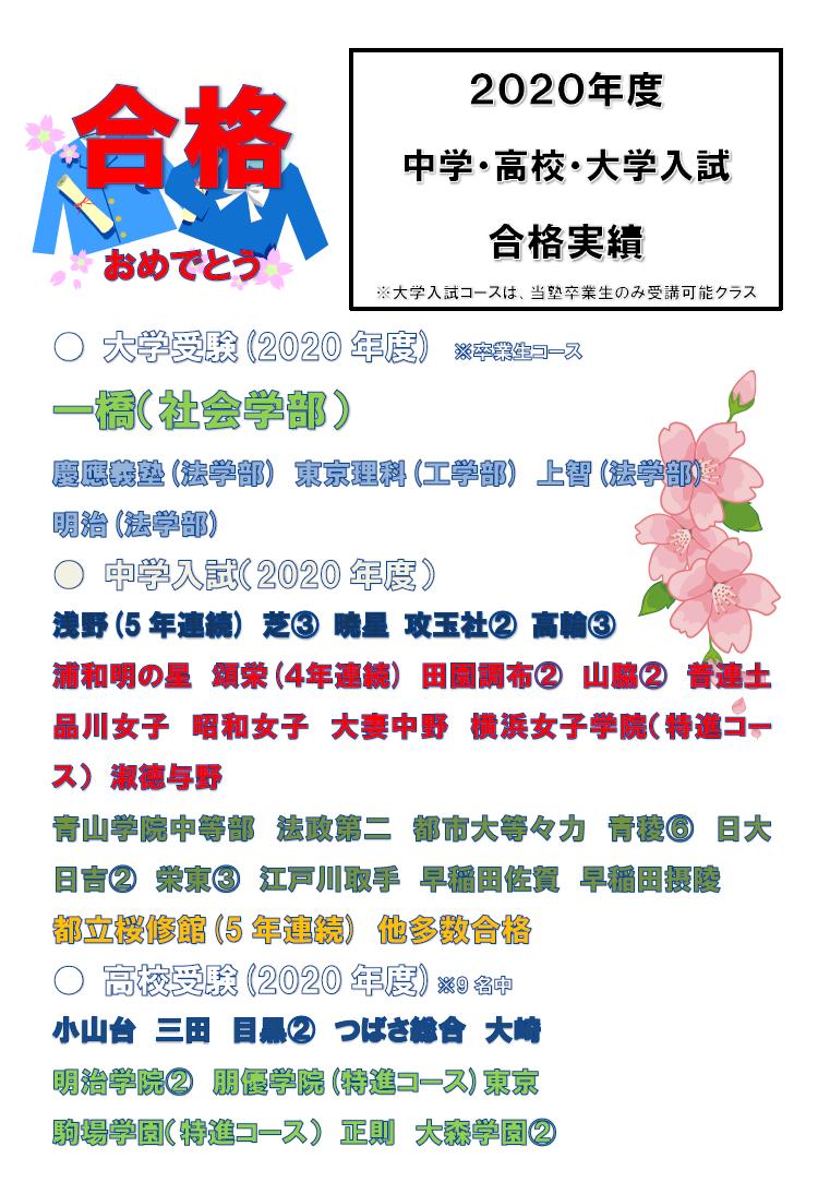 【池上校】 中学・高校・大学受験 総合実績