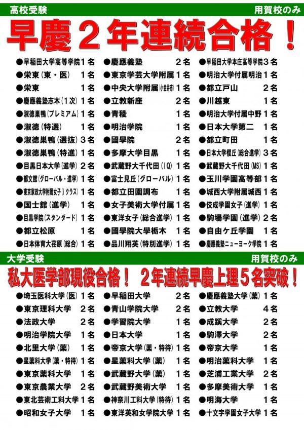 2020年 中学・高校・大学受験 合格実績 3/19最新情報!!