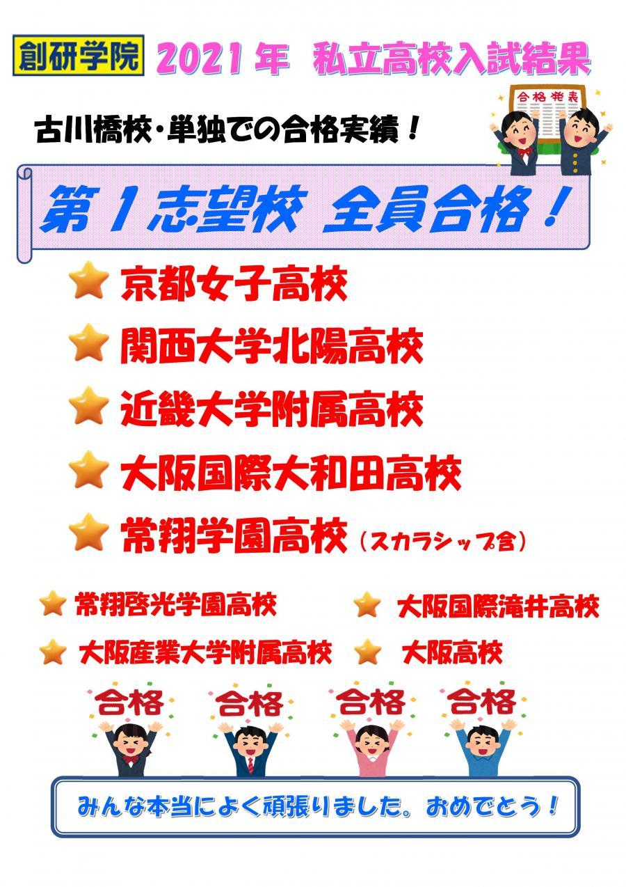2021年 高校入試入試結果(2021.3.18更新)