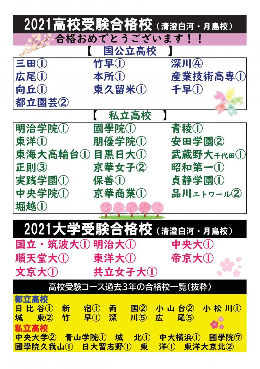 【New!】2021年3月 高校・大学受験入試結果速報!! <更新 3/21 21:00現在>