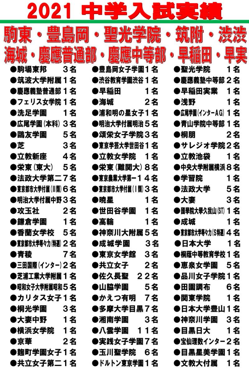 《速報》2021経堂校(近隣4校舎)の 合格実績!