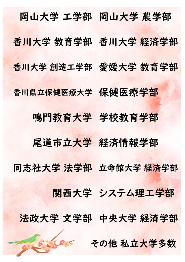 2021年度大学入試合格速報!(3/11現在)