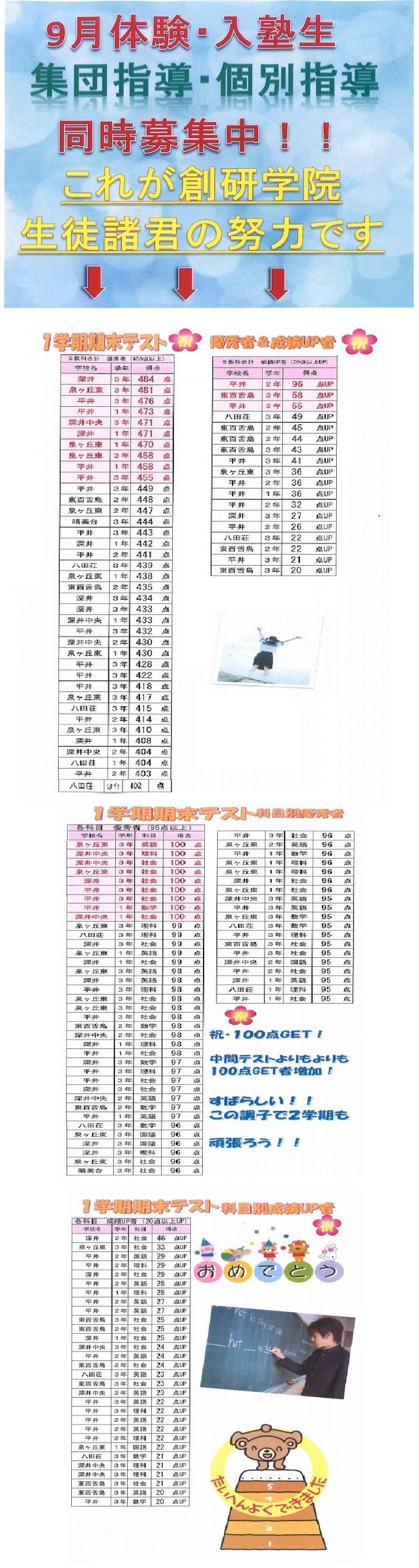 深井校:9月入塾・体験受講生募集中