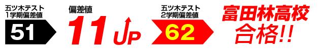 高校受験結果02